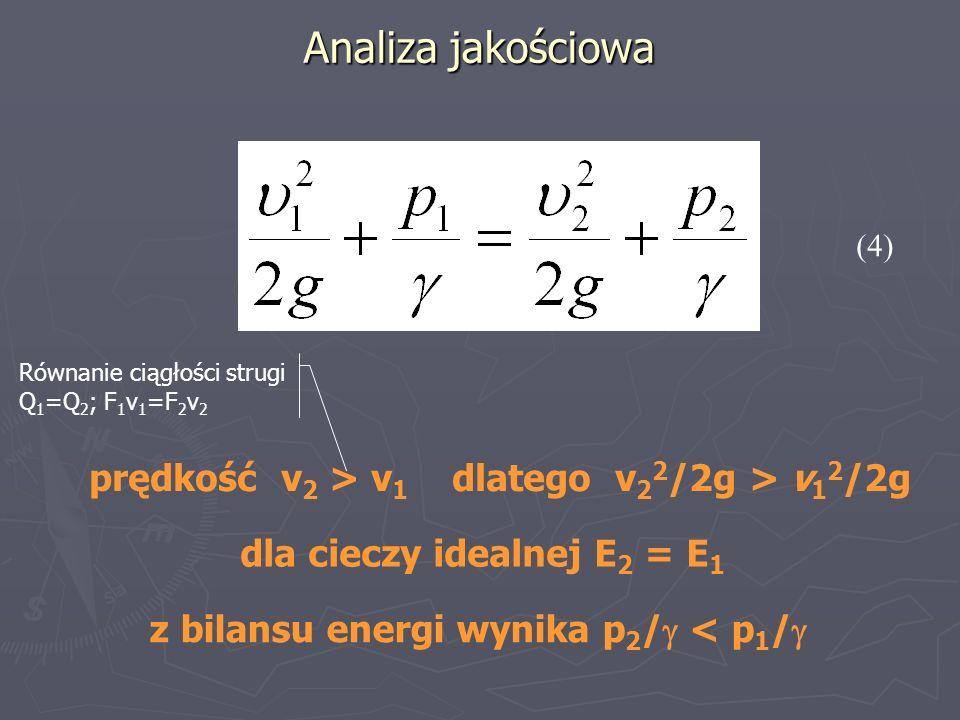 Analiza jakościowa (4) prędkość v 2 > v 1 dlatego v 2 2 /2g > v 1 2 /2g dla cieczy idealnej E 2 = E 1 z bilansu energi wynika p 2 / < p 1 / Równanie ciągłości strugi Q 1 =Q 2 ; F 1 v 1 =F 2 v 2