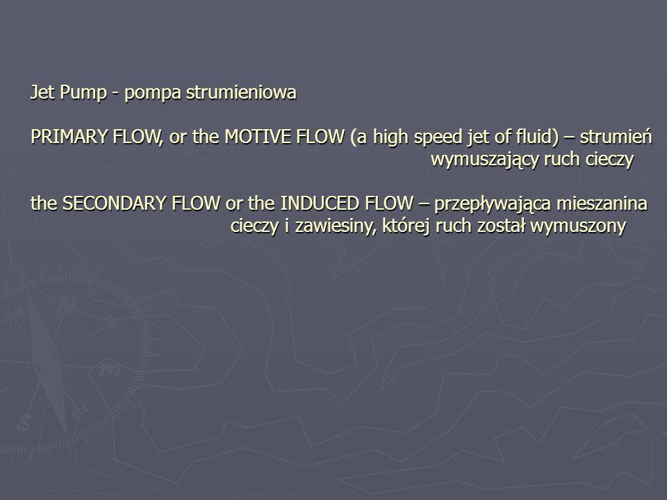 Jet Pump - pompa strumieniowa PRIMARY FLOW, or the MOTIVE FLOWa high speed jet of fluid) – strumień PRIMARY FLOW, or the MOTIVE FLOW (a high speed jet of fluid) – strumień wymuszający ruch cieczy the SECONDARY FLOW or the INDUCED FLOW – przepływająca mieszanina cieczy i zawiesiny, której ruch został wymuszony