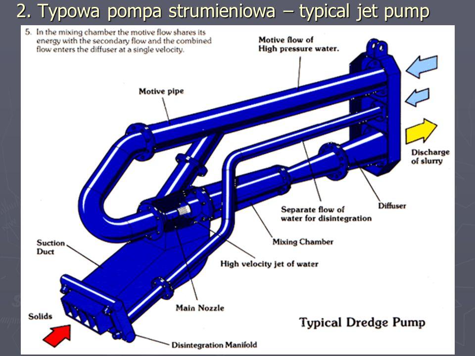 2. Typowa pompa strumieniowa – typical jet pump (1)