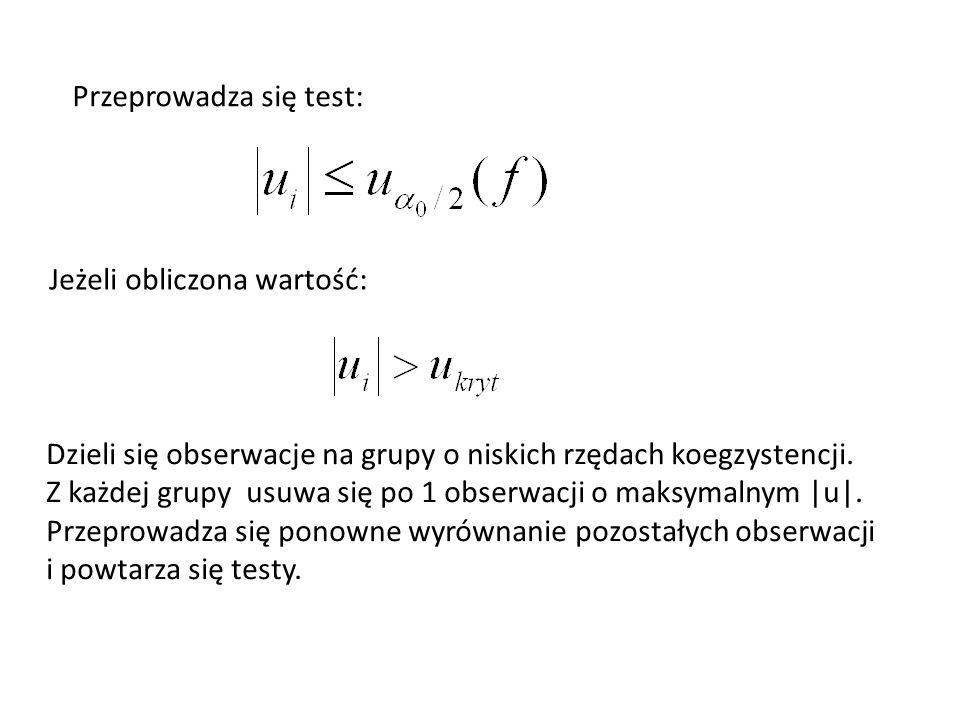 Jeżeli obliczona wartość: Dzieli się obserwacje na grupy o niskich rzędach koegzystencji. Z każdej grupy usuwa się po 1 obserwacji o maksymalnym |u|.