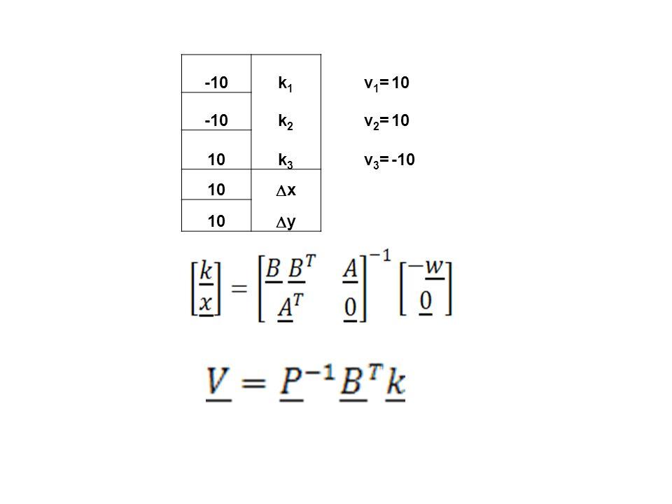 -10k1k1 v1=v1=10 -10k2k2 v2=v2=10 k3k3 v3=v3=-10 10 x y