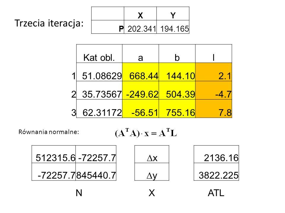Rozwiązanie: XV -4.54.0 2.312.8 26.1-9.4 268.7 Kryteria przerwania: 15 216733143.2 Obliczenie poprawek niewiadomych i spostrzeżeń: