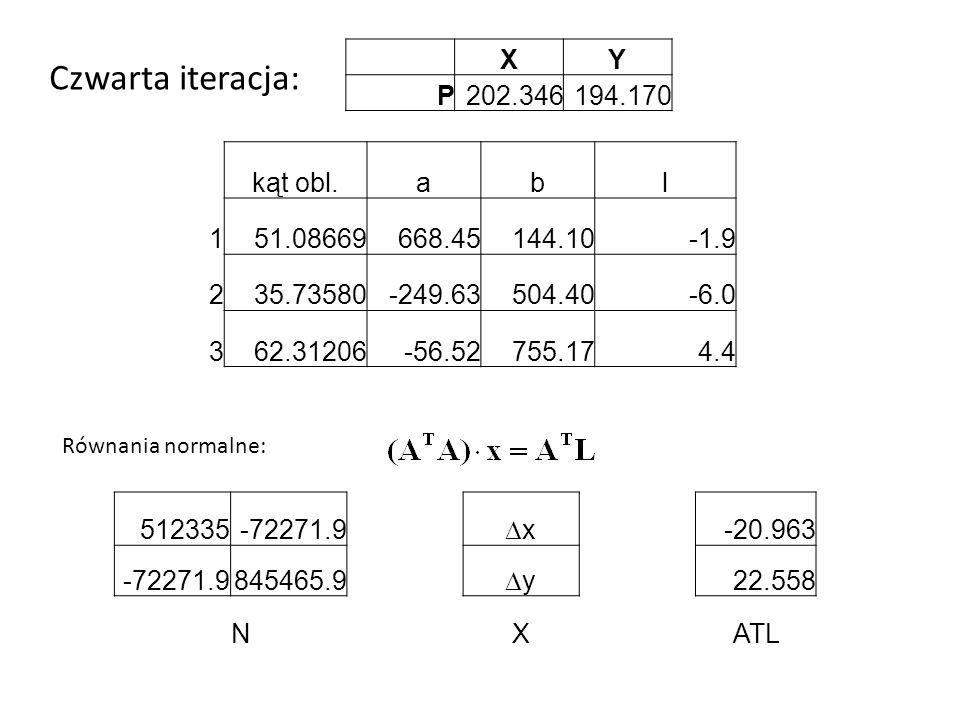 Rozwiązanie: XV 0.00491.9 0.00496.0 0.000048-4.3 58.1 Kryteria przerwania: 1 0.0069 229.3 Obliczenie poprawek niewiadomych i spostrzeżeń: