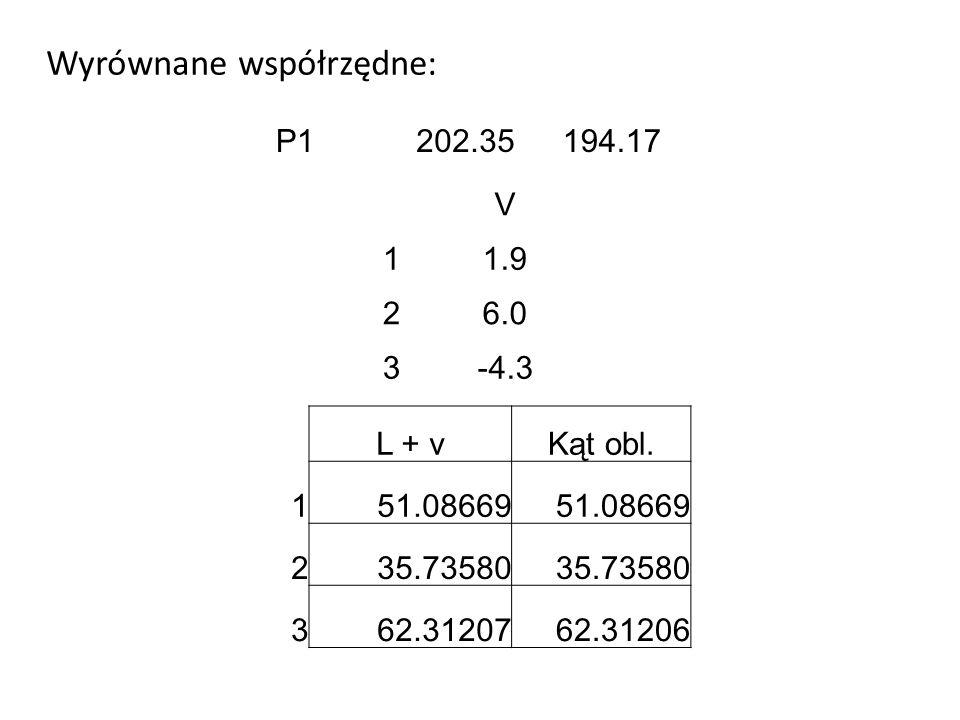 Obliczenie poprawek niewiadomych i spostrzeżeń: Rozwiązanie: XV -0.0000381.9 0.0000236.0 1.965E-09-4.4 58.97 Kryteria przerwania: 10.000044 20.0013