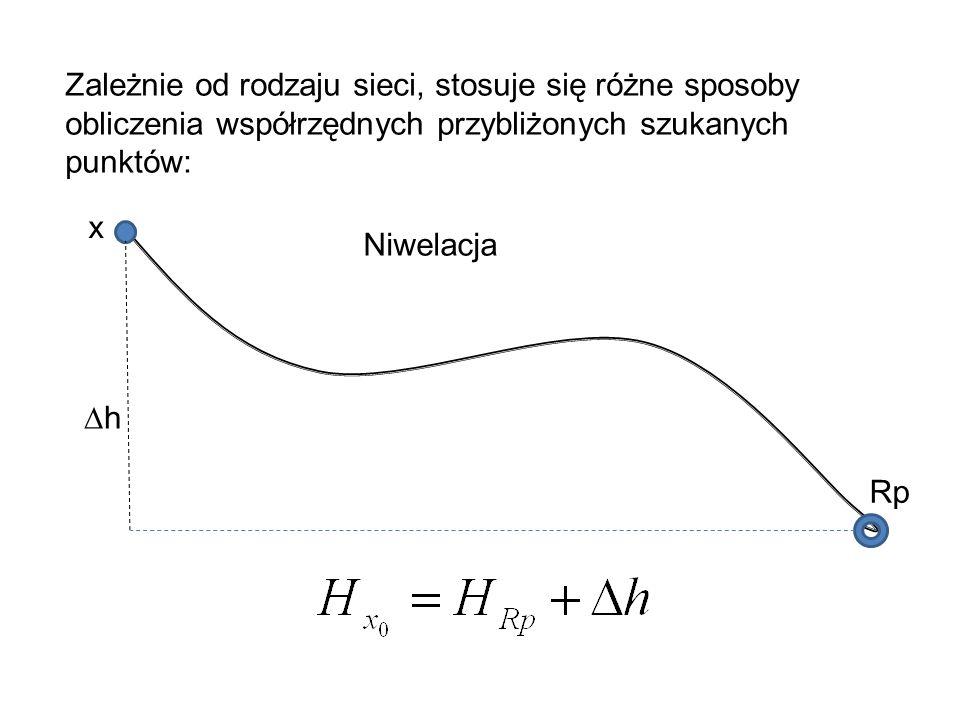 Obliczenie dokładnych współrzędnych opiera się na następujących założeniach: -Musi być zdefiniowany układ współrzędnych: w sieciach niwelacyjnych – co