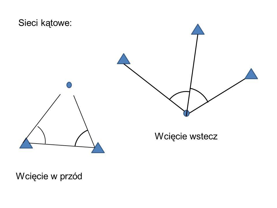 Zależnie od rodzaju sieci, stosuje się różne sposoby obliczenia współrzędnych przybliżonych szukanych punktów: x Rp h Niwelacja