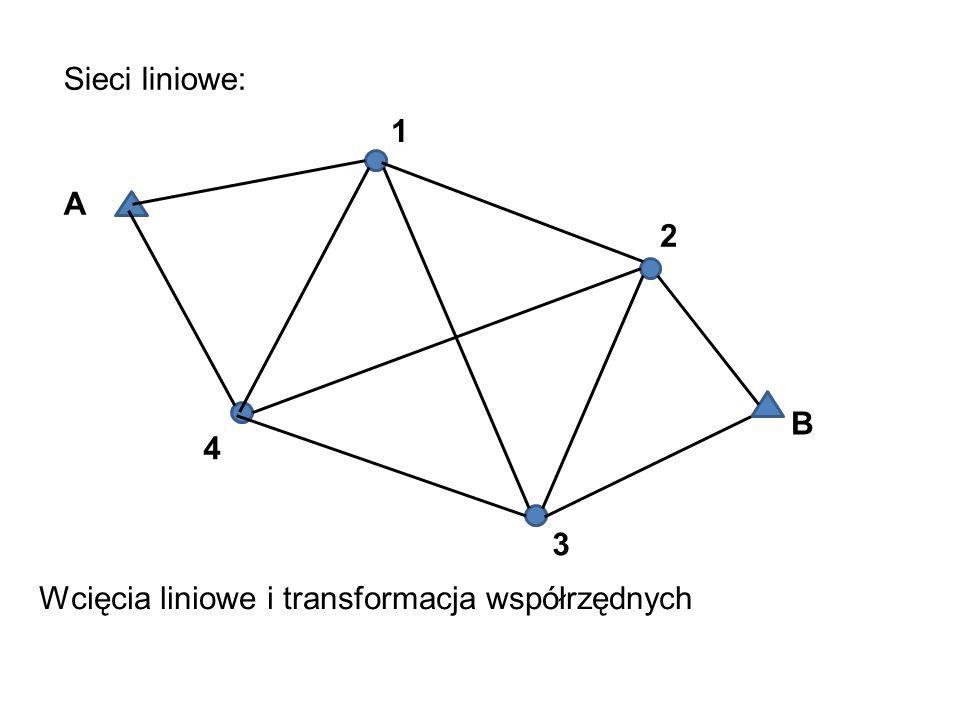 Sieci kątowo-liniowe: Wcięcie kątowo-liniowe Wcięcie liniowe