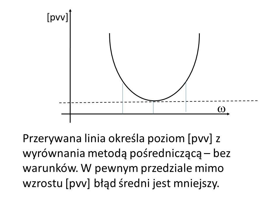Przerywana linia określa poziom [pvv] z wyrównania metodą pośredniczącą – bez warunków. W pewnym przedziale mimo wzrostu [pvv] błąd średni jest mniejs