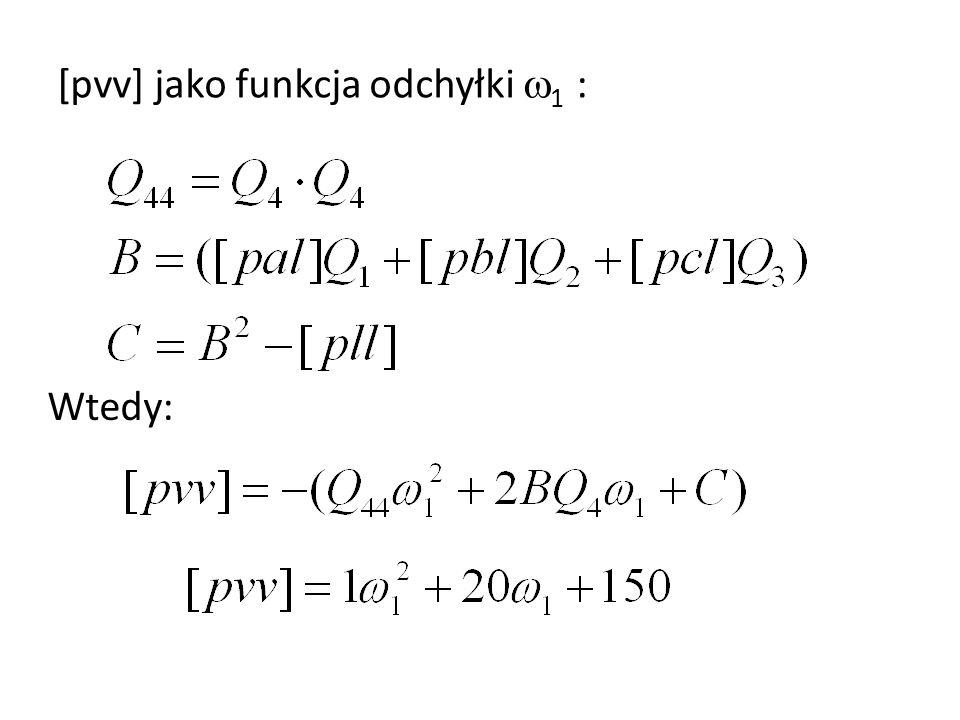 [pvv] jako funkcja odchyłki 1 : Wtedy:
