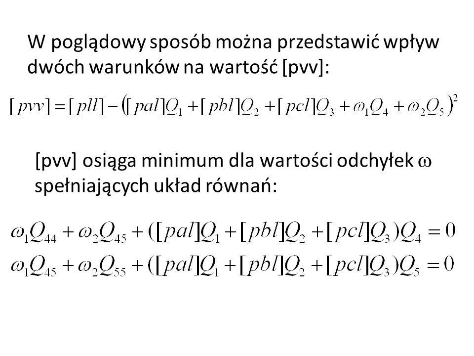 W poglądowy sposób można przedstawić wpływ dwóch warunków na wartość [pvv]: [pvv] osiąga minimum dla wartości odchyłek spełniających układ równań: