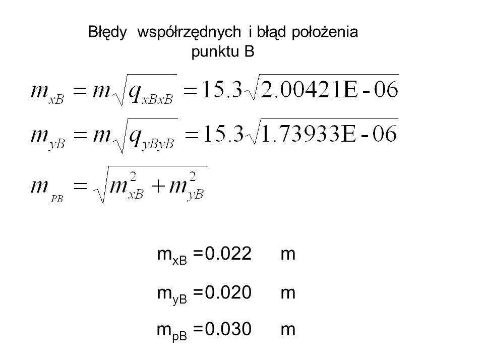 m xB =0.022m m yB =0.020m m pB =0.030m Błędy współrzędnych i błąd położenia punktu B