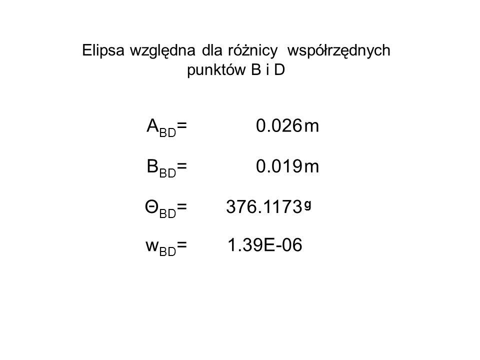 A BD =0.026m B BD =0.019m Θ BD =376.1173 g w BD =1.39E-06 Elipsa względna dla różnicy współrzędnych punktów B i D
