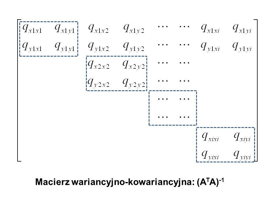 Macierz wariancyjno-kowariancyjna: (A T A) -1
