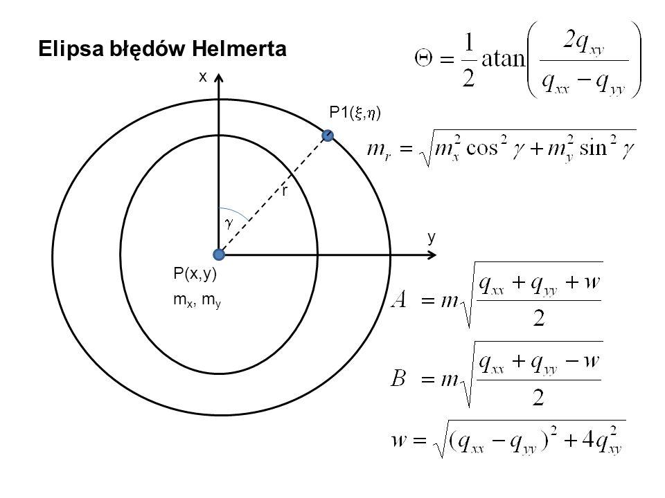 Błędy średnie różnic współrzędnych m x =0.022 m y =0.024