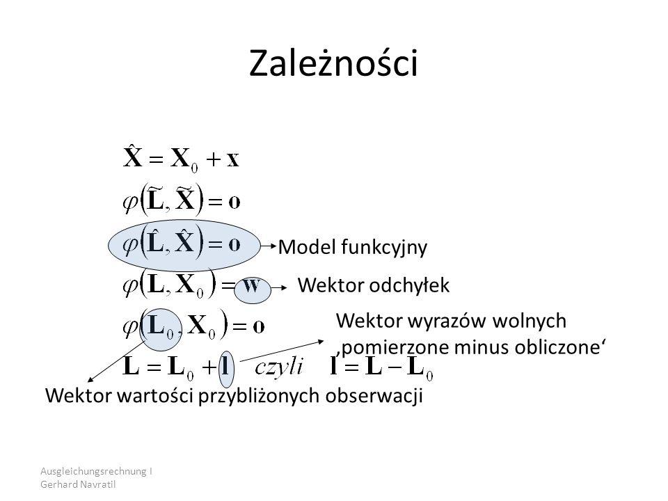 Ausgleichungsrechnung I Gerhard Navratil Zależności Model funkcyjny Wektor odchyłek Wektor wartości przybliżonych obserwacji Wektor wyrazów wolnychpom