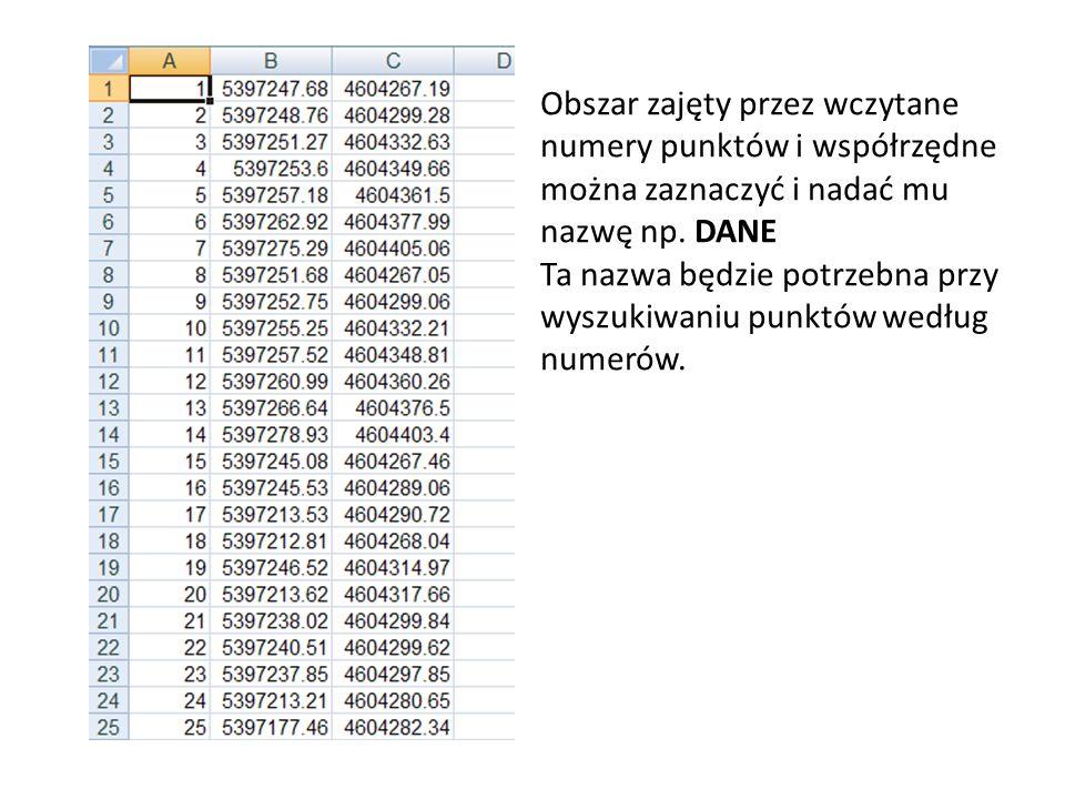 Obszar zajęty przez wczytane numery punktów i współrzędne można zaznaczyć i nadać mu nazwę np. DANE Ta nazwa będzie potrzebna przy wyszukiwaniu punktó
