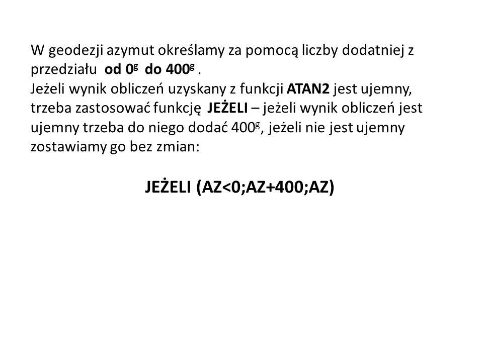 W geodezji azymut określamy za pomocą liczby dodatniej z przedziału od 0 g do 400 g. Jeżeli wynik obliczeń uzyskany z funkcji ATAN2 jest ujemny, trzeb