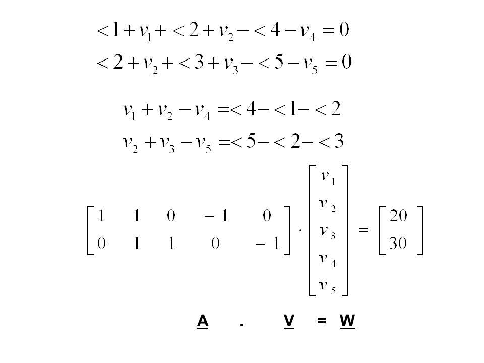 A. V = W