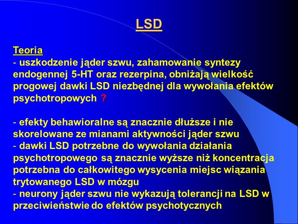 LSD Teoria ? - uszkodzenie jąder szwu, zahamowanie syntezy endogennej 5-HT oraz rezerpina, obniżają wielkość progowej dawki LSD niezbędnej dla wywołan