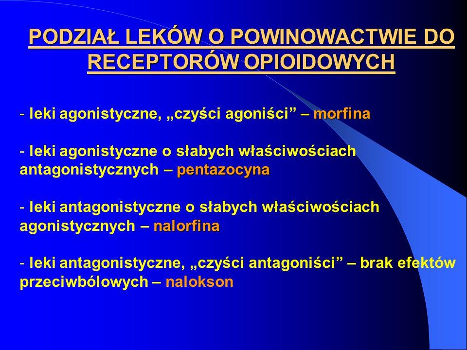 PODZIAŁ LEKÓW O POWINOWACTWIE DO RECEPTORÓW OPIOIDOWYCH morfina - leki agonistyczne, czyści agoniści – morfina pentazocyna - leki agonistyczne o słaby