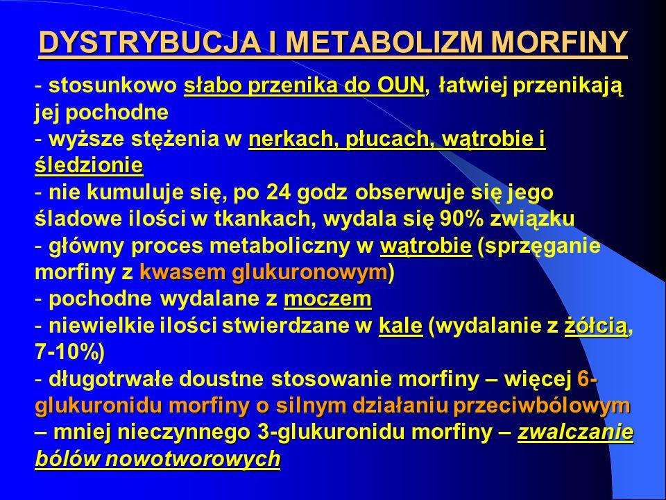 DYSTRYBUCJA I METABOLIZM MORFINY słabo przenika do OUN - stosunkowo słabo przenika do OUN, łatwiej przenikają jej pochodne nerkach, płucach, wątrobie