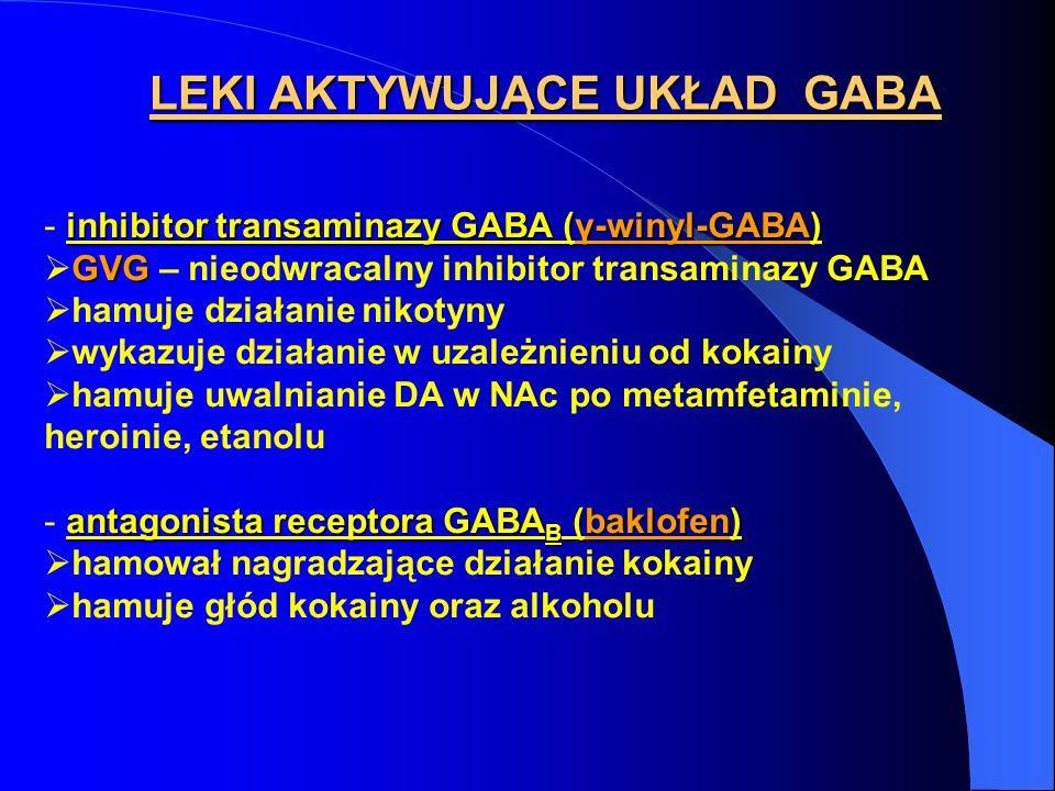 LEKI AKTYWUJĄCE UKŁAD GABA inhibitor transaminazy GABA (γ-winyl-GABA) - inhibitor transaminazy GABA (γ-winyl-GABA) GVG GVG – nieodwracalny inhibitor t