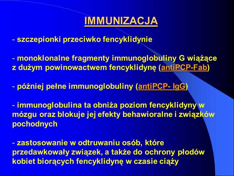 IMMUNIZACJA - szczepionki przeciwko fencyklidynie antiPCP-Fab - monoklonalne fragmenty immunoglobuliny G wiążące z dużym powinowactwem fencyklidynę (a