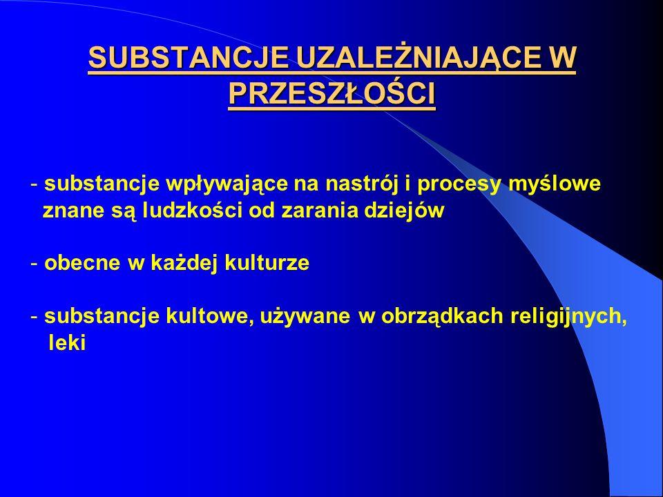 ZMIANY W STOSOWANIU SUBSTANCJI PSYCHOAKTYWNYCH 6.
