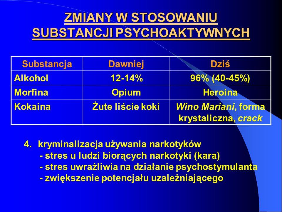 ZMIANY W STOSOWANIU SUBSTANCJI PSYCHOAKTYWNYCH SubstancjaDawniejDziś Alkohol12-14%96% (40-45%) MorfinaOpiumHeroina KokainaŻute liście kokiWino Mariani