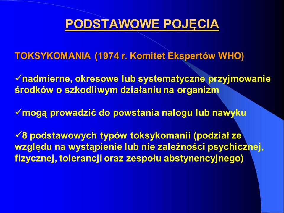 PODSTAWOWE POJĘCIA TOKSYKOMANIA (1974 r. Komitet Ekspertów WHO) nadmierne, okresowe lub systematyczne przyjmowanie środków o szkodliwym działaniu na o