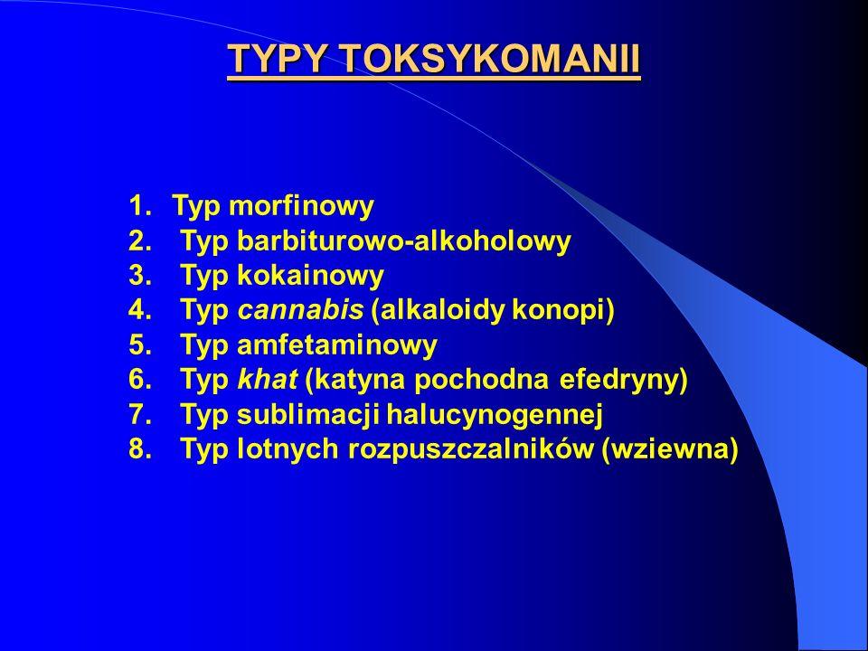 TYPY TOKSYKOMANII 1.Typ morfinowy 2. Typ barbiturowo-alkoholowy 3. Typ kokainowy 4. Typ cannabis (alkaloidy konopi) 5. Typ amfetaminowy 6. Typ khat (k
