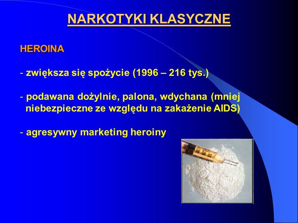 NARKOTYKI KLASYCZNE HEROINA - zwiększa się spożycie (1996 – 216 tys.) - podawana dożylnie, palona, wdychana (mniej niebezpieczne ze względu na zakażen