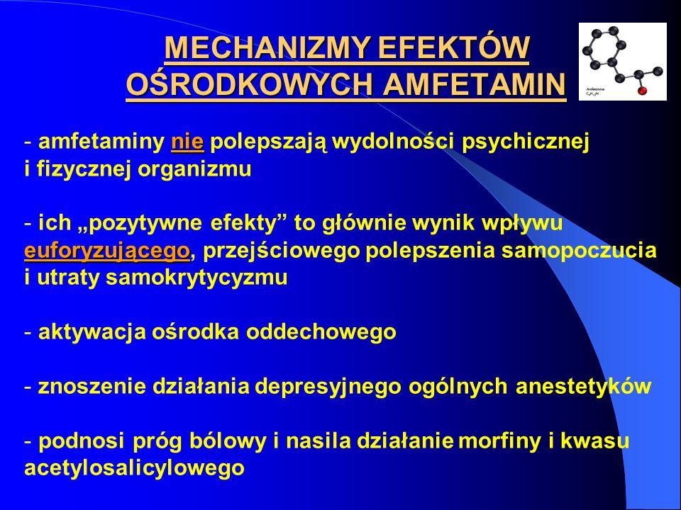 MECHANIZMY EFEKTÓW OŚRODKOWYCH AMFETAMIN nie - amfetaminy nie polepszają wydolności psychicznej i fizycznej organizmu euforyzującego - ich pozytywne e