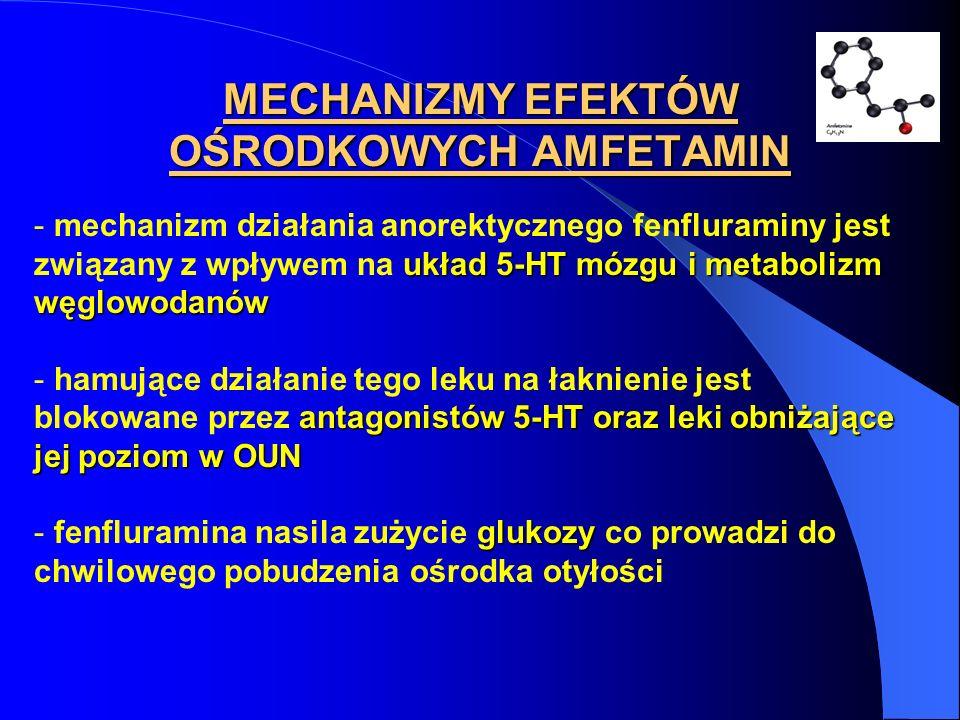 MECHANIZMY EFEKTÓW OŚRODKOWYCH AMFETAMIN układ 5-HT mózgu i metabolizm węglowodanów - mechanizm działania anorektycznego fenfluraminy jest związany z