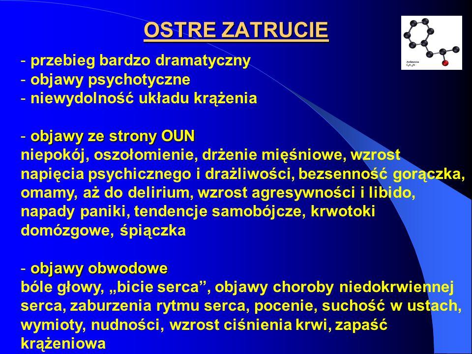 OSTRE ZATRUCIE - przebieg bardzo dramatyczny - objawy psychotyczne - niewydolność układu krążenia objawy ze strony OUN - objawy ze strony OUN niepokój
