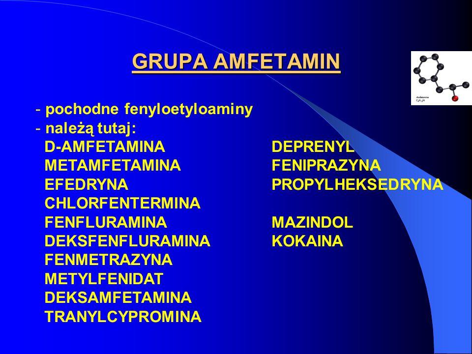 GRUPA AMFETAMIN - pochodne fenyloetyloaminy - należą tutaj: D-AMFETAMINADEPRENYL METAMFETAMINAFENIPRAZYNA EFEDRYNAPROPYLHEKSEDRYNA CHLORFENTERMINA FEN