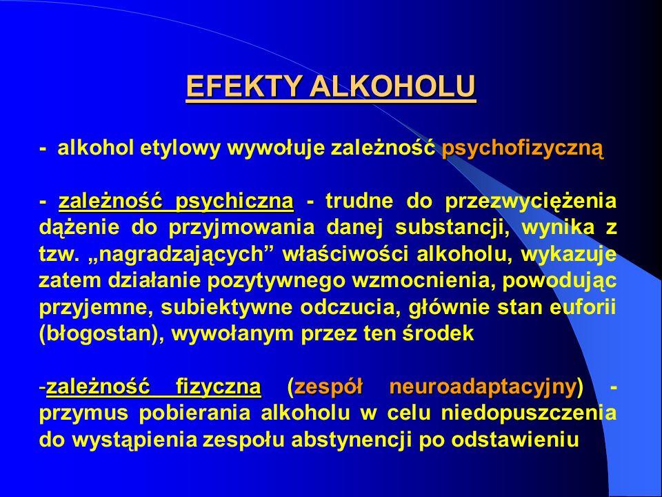 EFEKTY ALKOHOLU psychofizyczną - alkohol etylowy wywołuje zależność psychofizyczną zależność psychiczna - zależność psychiczna - trudne do przezwycięż