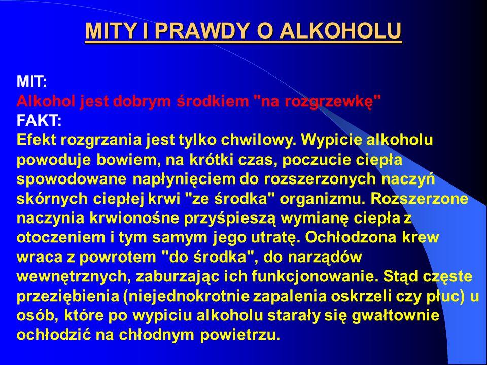 MITY I PRAWDY O ALKOHOLU MIT: Alkohol jest dobrym środkiem