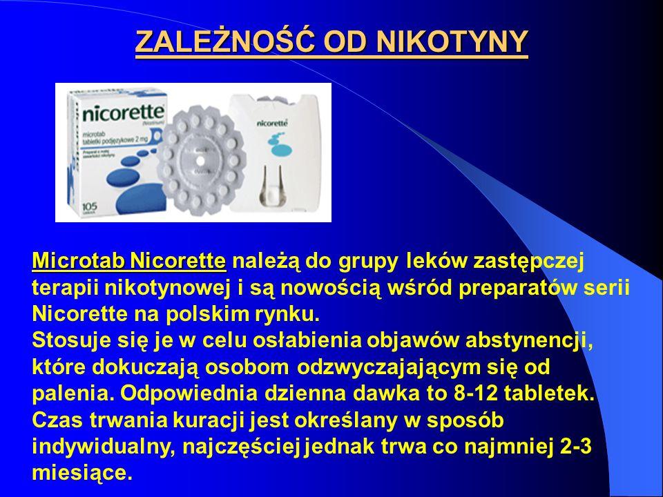 ZALEŻNOŚĆ OD NIKOTYNY Microtab Nicorette Microtab Nicorette należą do grupy leków zastępczej terapii nikotynowej i są nowością wśród preparatów serii