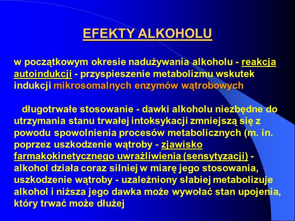 EFEKTY ALKOHOLU reakcja autoindukcji mikrosomalnych enzymów wątrobowych w początkowym okresie nadużywania alkoholu - reakcja autoindukcji - przyspiesz