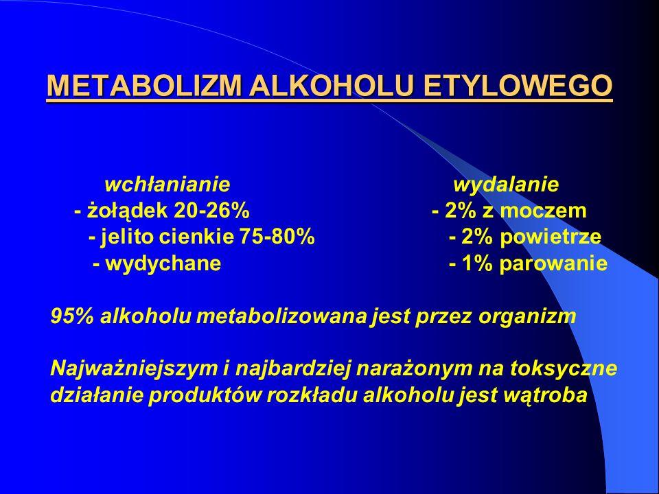 METABOLIZM ALKOHOLU ETYLOWEGO wchłanianie wydalanie - żołądek 20-26% - 2% z moczem - jelito cienkie 75-80% - 2% powietrze - wydychane - 1% parowanie 9