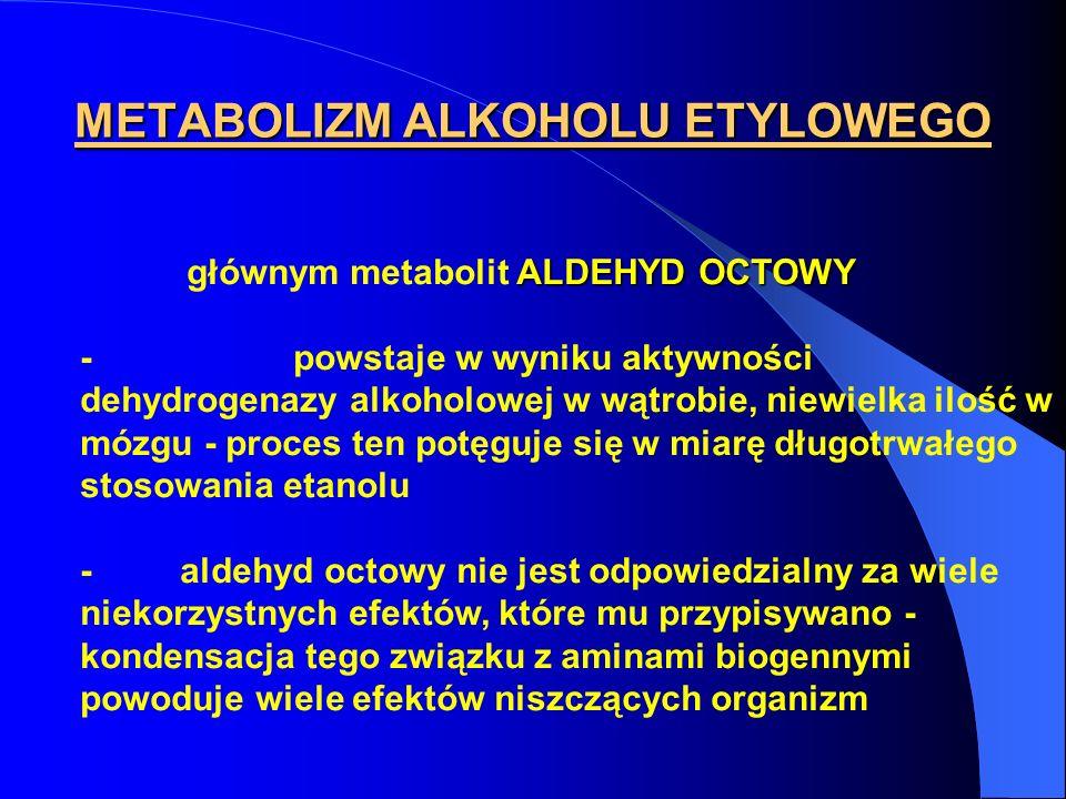 METABOLIZM ALKOHOLU ETYLOWEGO ALDEHYD OCTOWY głównym metabolit ALDEHYD OCTOWY - powstaje w wyniku aktywności dehydrogenazy alkoholowej w wątrobie, nie