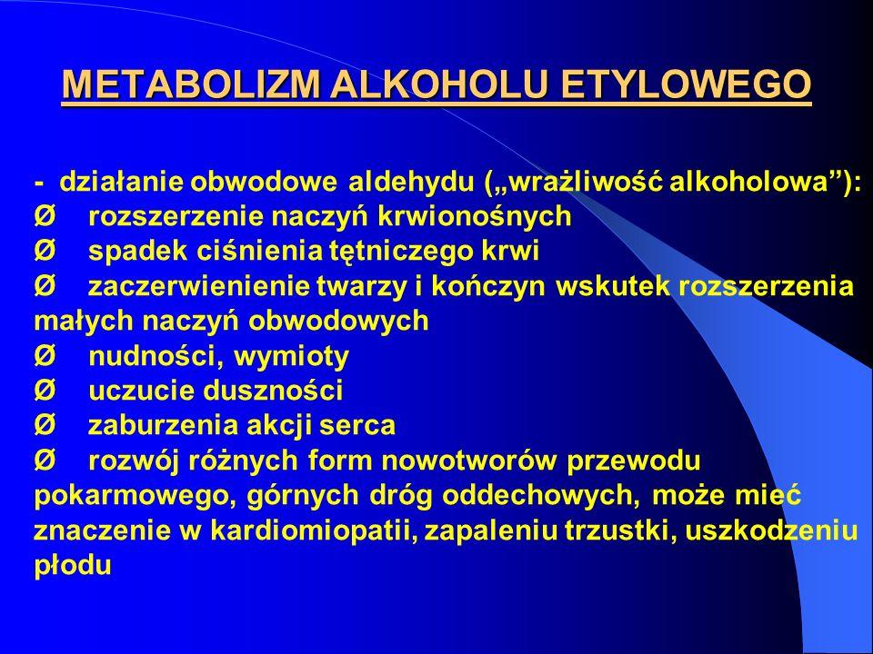 METABOLIZM ALKOHOLU ETYLOWEGO - działanie obwodowe aldehydu (wrażliwość alkoholowa): Ø rozszerzenie naczyń krwionośnych Ø spadek ciśnienia tętniczego
