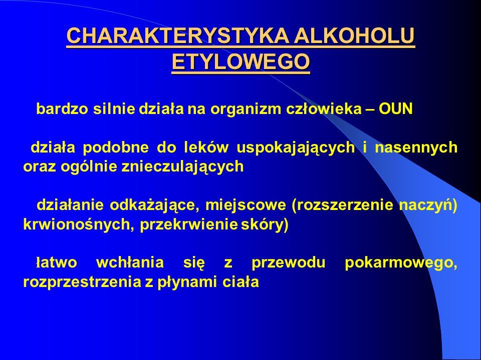 CHARAKTERYSTYKA ALKOHOLU ETYLOWEGO OUN bardzo silnie działa na organizm człowieka – OUN działa podobne do leków uspokajających i nasennych oraz ogólni