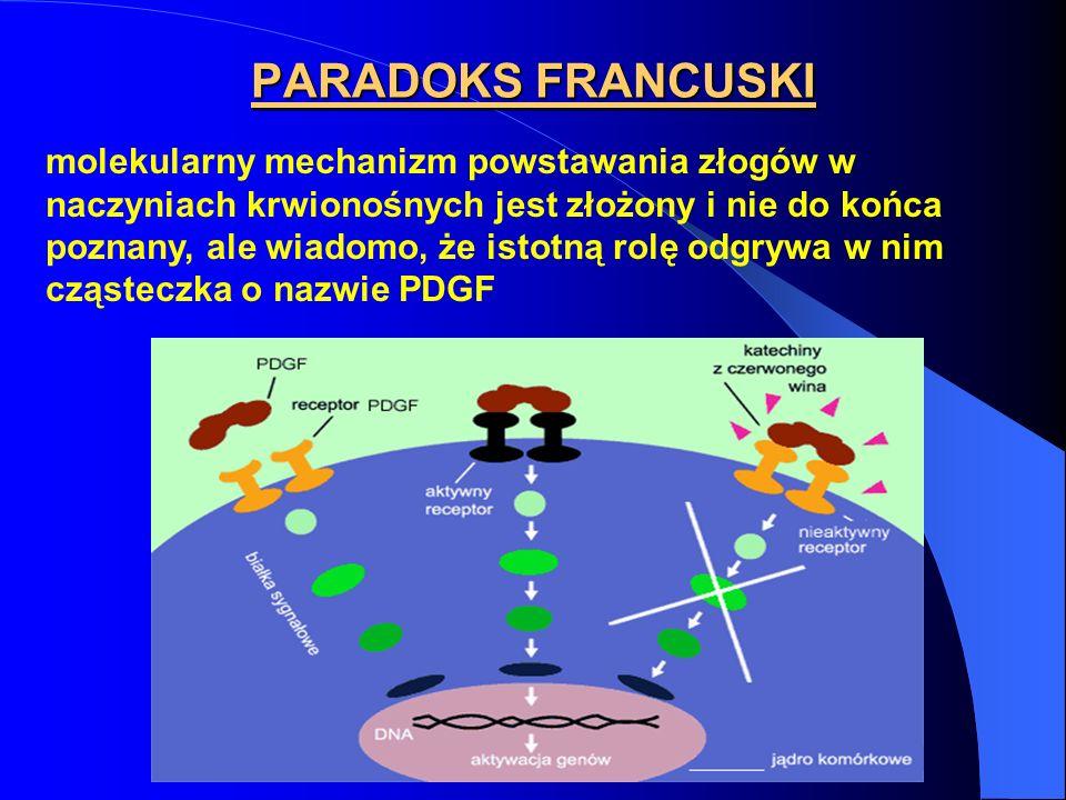 PARADOKS FRANCUSKI molekularny mechanizm powstawania złogów w naczyniach krwionośnych jest złożony i nie do końca poznany, ale wiadomo, że istotną rol