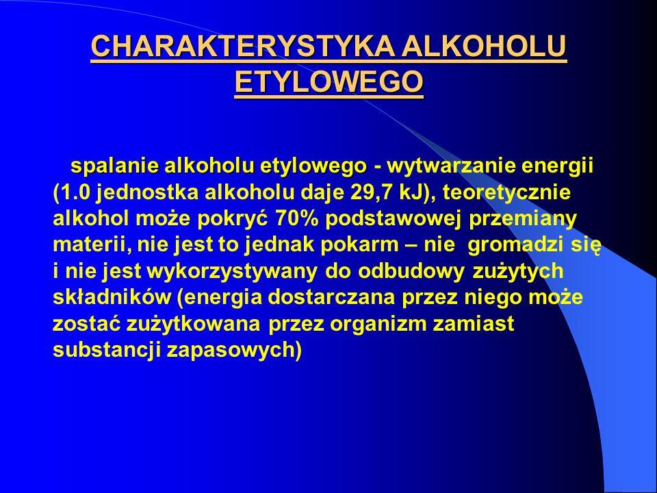 CHARAKTERYSTYKA ALKOHOLU ETYLOWEGO spalanie alkoholu etylowego spalanie alkoholu etylowego - wytwarzanie energii (1.0 jednostka alkoholu daje 29,7 kJ)