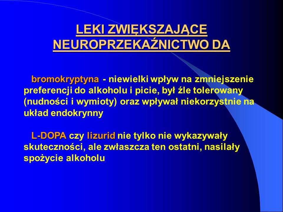 LEKI ZWIĘKSZAJĄCE NEUROPRZEKAŹNICTWO DA bromokryptyna bromokryptyna - niewielki wpływ na zmniejszenie preferencji do alkoholu i picie, był źle tolerow