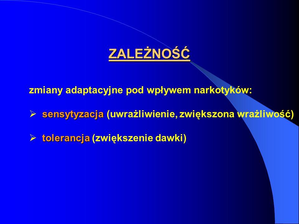 ZALEŻNOŚĆ zmiany adaptacyjne pod wpływem narkotyków: sensytyzacja sensytyzacja (uwrażliwienie, zwiększona wrażliwość) tolerancja tolerancja (zwiększen