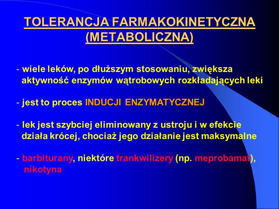 TOLERANCJA FARMAKOKINETYCZNA (METABOLICZNA) - wiele leków, po dłuższym stosowaniu, zwiększa aktywność enzymów wątrobowych rozkładających leki INDUCJI