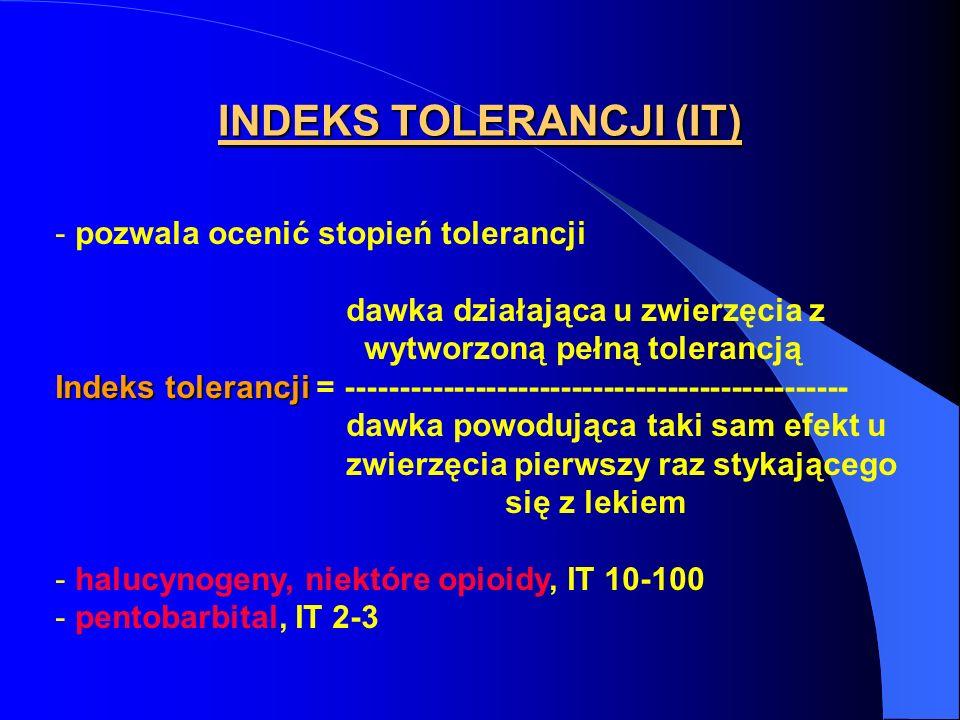 INDEKS TOLERANCJI (IT) - pozwala ocenić stopień tolerancji dawka działająca u zwierzęcia z wytworzoną pełną tolerancją Indeks tolerancji Indeks tolera